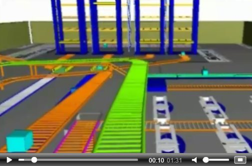 manufacturing warehouse simulation