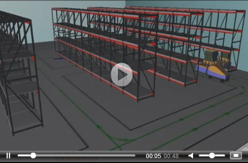 Warehouse modeling and simulation videos and images with for Warehouse design software