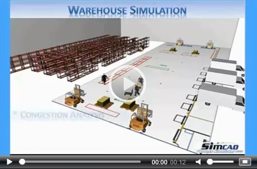 warehouse flow simulation