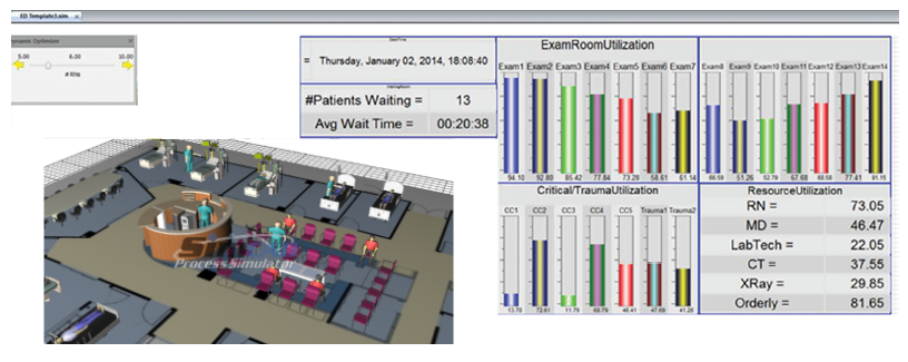 Emergency room emergency department simulation healthcare er ed provider analysis ccuart Images