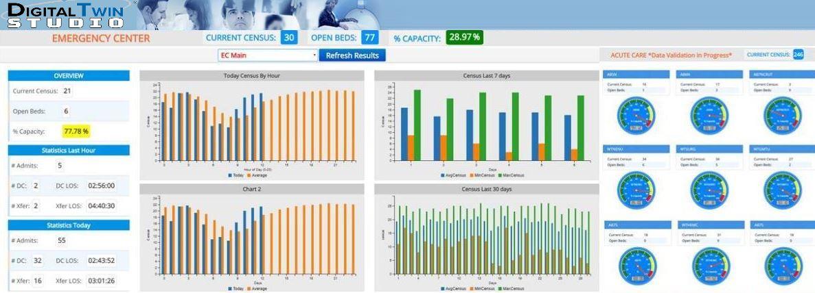 Predictive Analytics Predictive Analytics Software