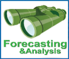 Proactive Forecasting and Analysis