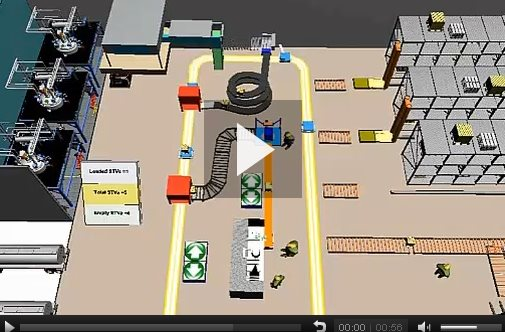 Simulation Software Logistics Simulation Videos Amp Images