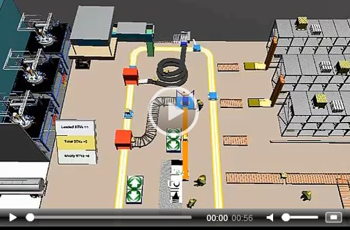Warehouse modeling and simulation videos and images with for Warehouse layout software free