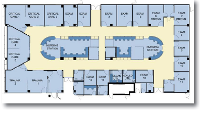 Emergency Department Simulation on Small Home Office Layout Floor Plans