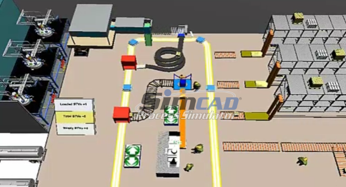 continuous simulation for warehouse