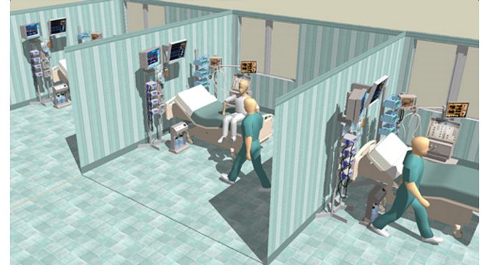 Healthcare Simulation in 3D