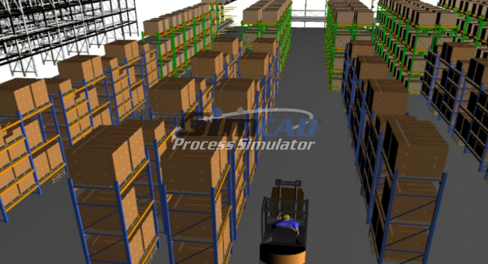 logistics simulation