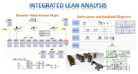 lean analysis with Simcad