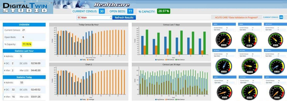 healthcare KPI dashboard