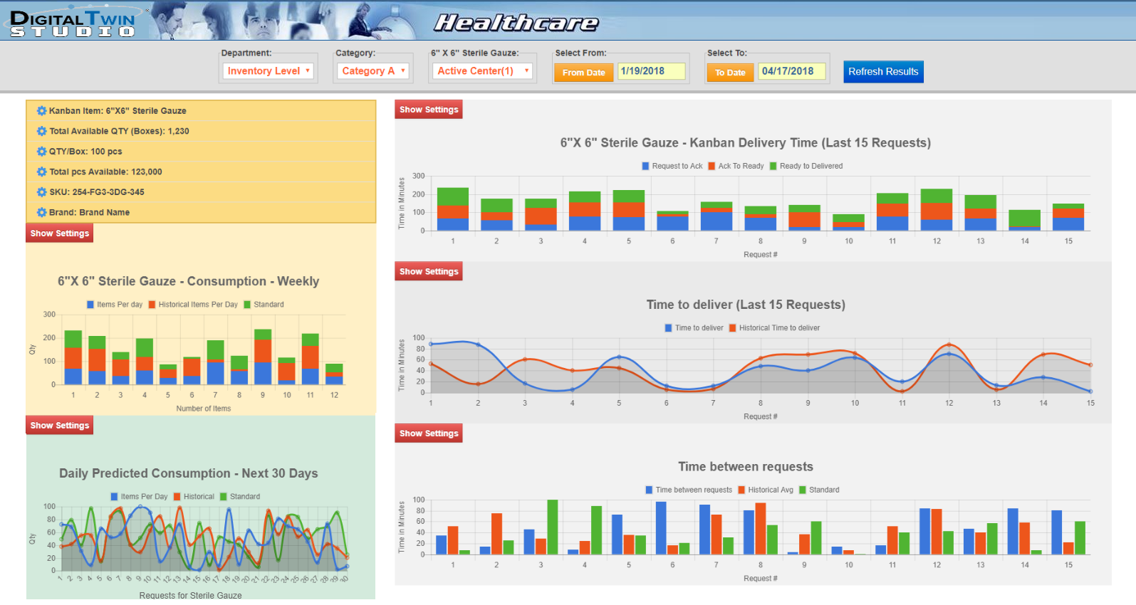 healthcare dashboard