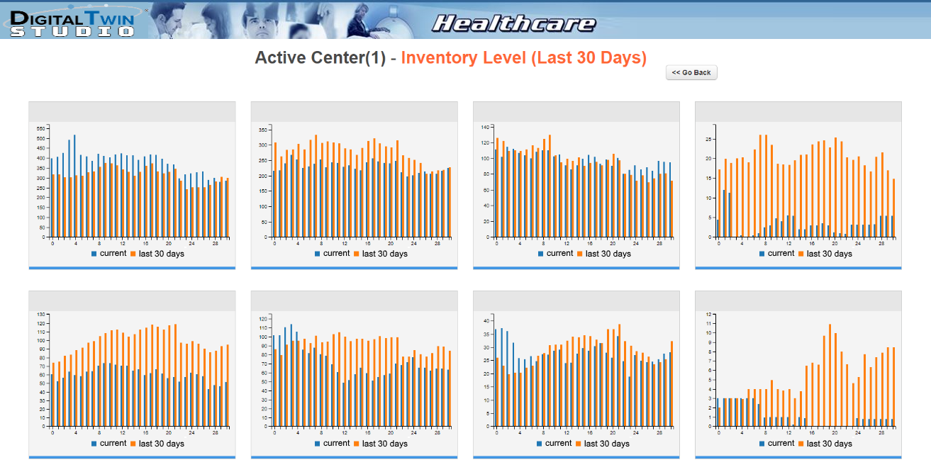 healthcare analysis dashboard