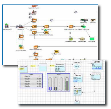 transaction simulation