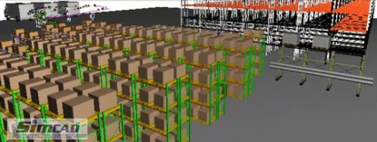 Warehouse simulation 3d dynamic simulation software for Warehouse racking layout software free