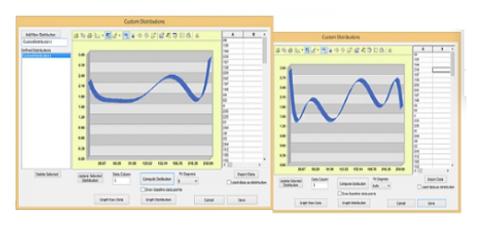 healthcare simulation - Custom Fit Distributions